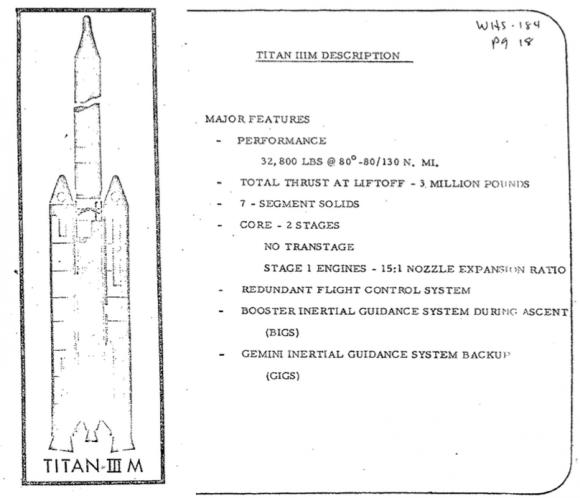 Cohete Titán IIIM para el programa MOL (NRO).