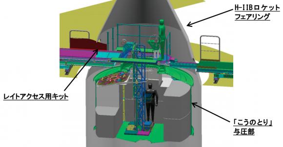 Sistema de carga del PLC (JAXA).