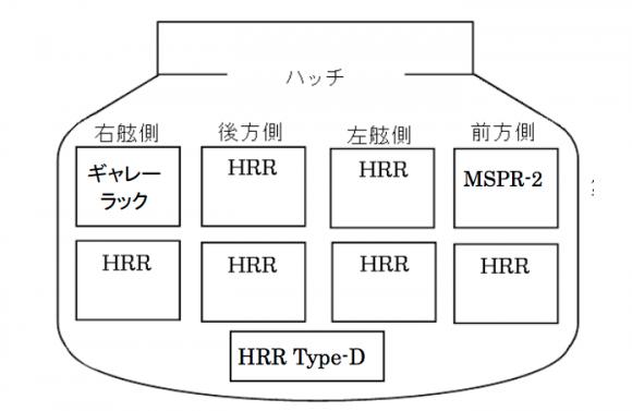 Distribución de la carga útil del PLC (JAXA).