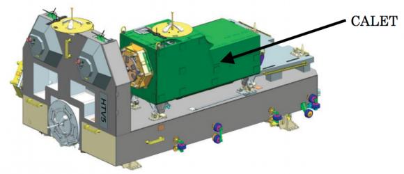 Detector de rayos cósmicos CALET en la plataforma de carga no presuriza del HTV (JAXA).