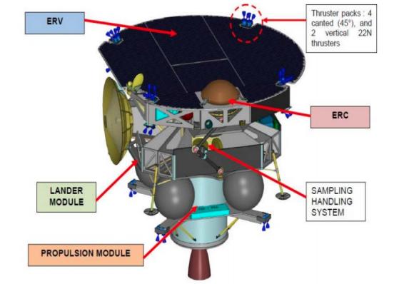Diseño de Thales Alenia para PHOOTPRINT (ESA/TAS).