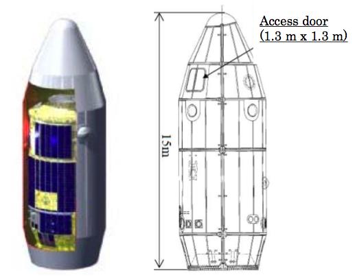 Configuración de lanzamiento del HTV (JAXA).