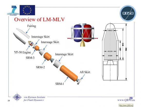 Cohete Larga Marcha CZ-11 ().
