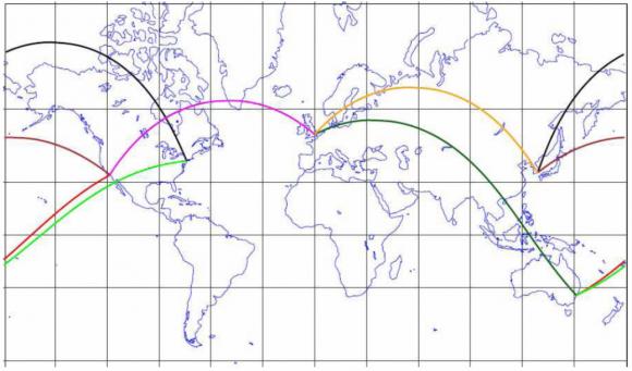 Posibles rutas del sistema SpaceLiner (DLR).