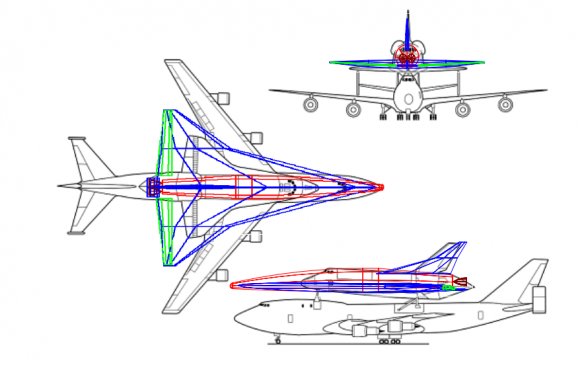 Un Boeing 747 podría transportar al SpaceLiner hasta una de sus bases en caso de aterrizaje de emergencia en otro aeropuerto (DLR).