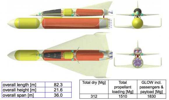 Sistema de lanzamiento SpaceLiner (DLR).