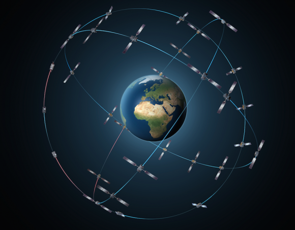 Sistema de posicionamiento europeo Galileo (ESA).