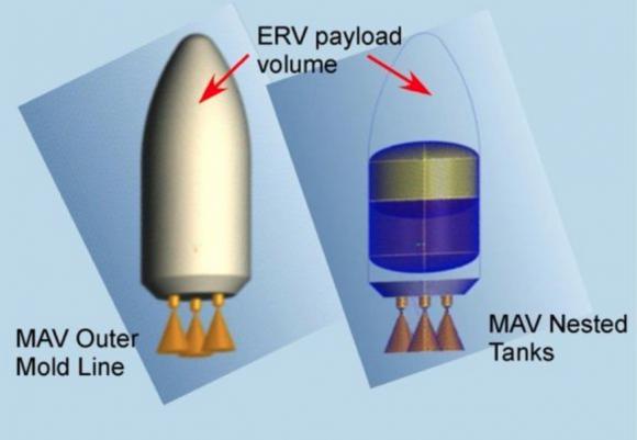 Combinación MAV/ERV (NASA).