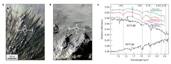 Observaciones del cráter Horowitz por CRISM (