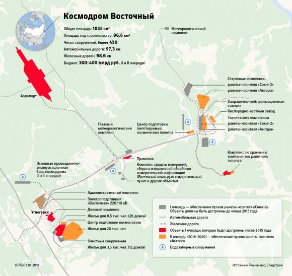 Instalaciones de Vostochni (en naranja, las del Angará) (http://www.rbc.ru/).