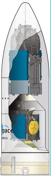 Configuración de lanzamiento, con el ARSAT-2 dentro de SYLDA (Arianespace).
