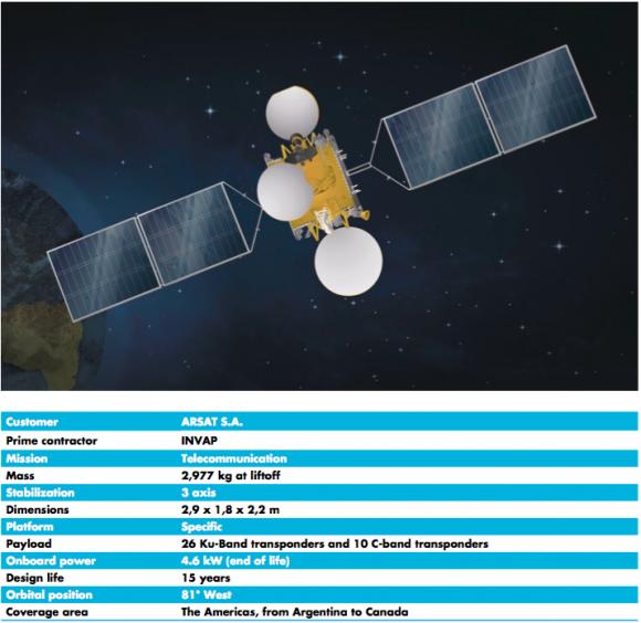 ARSAT-2 (Arianespace).