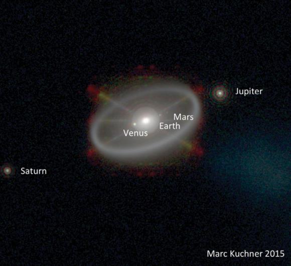 Así se vería el sistema solar alrededor de una estrella de tipo solar mediante un starshade ( M. Kuchner.).