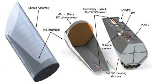 Estructura del telescopio (Eduardo Bendek).