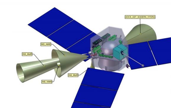 Campo de visión de los instrumentos de CLEO-I (ESA).