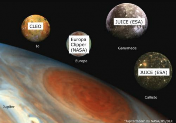 Elementos del sistema de Júpiter que serán estudiados la próxima década (ESA).