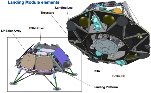 Módulo de descenso de fabricación rusa de ExoMars 2018 (ESA).