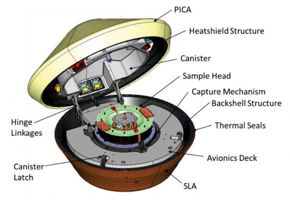Cápsula SRC (Sample Return Container) (NASA).