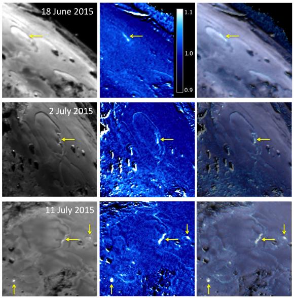 Imágenes de OSIRIS de la región de Imhotep en tres longitudes de onda (649 nm, 481 nm y 701 nm) tomadas en tres fechas distintas. Las flechas amarillas señalan zonas nuevas con posible presencia de hielo de agua fresco (ESA/Rosetta/MPS for OSIRIS Team MPS/UPD/LAM/IAA/SSO/INTA/UPM/DASP/IDA).