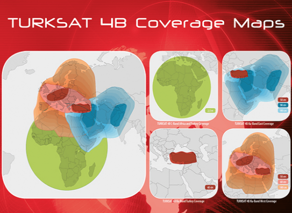 Cobertura del Turksat 4B (Turksat).