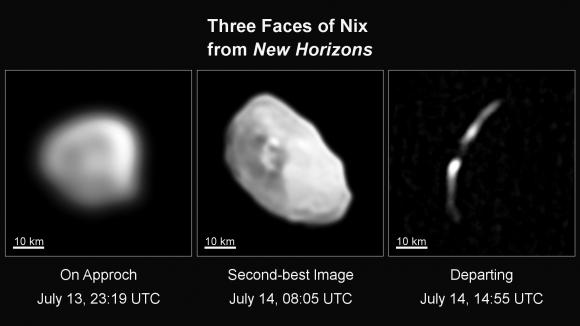 Nix (NASA/JHUAPL/SwRI).