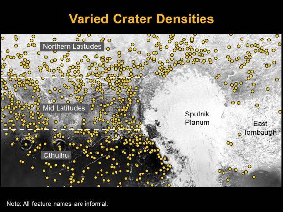 Densidad de cráteres alrededor de Sputnik Planum ().