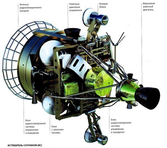 Partes de un satélite IS (Popular Mechanics).