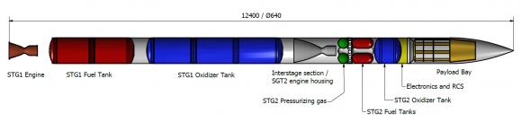 Antiguo diseño del Arion 1 (PLD Space).