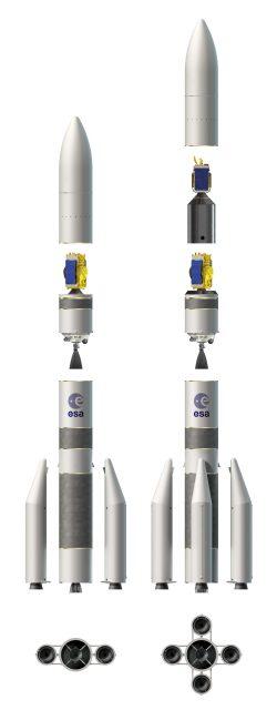 Partes del Ariane 6 (los aceleradores P120 parece que no estarán separados 90º) (ESA).