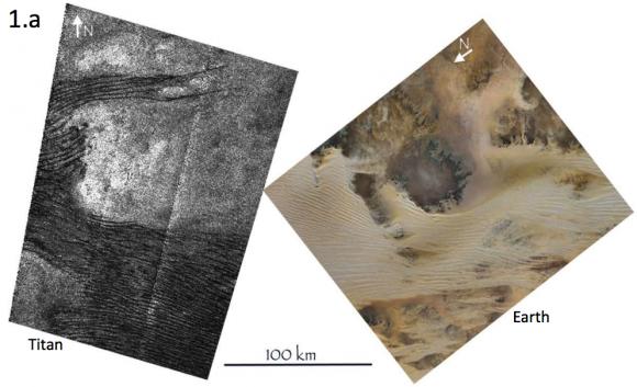 A la izquierda, dunas de Titán, a la derecha, de la Tierra (NASA).