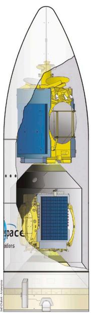 Configuración de lanzamiento de la VA227 (Arianespace).