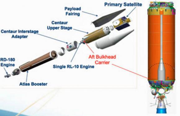 Un cohete Atlas V con la segunda etapa Centaur (ULA).