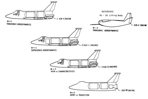 Distintos modelos del minitransbordador en función de las velocidades alcanzadas (NASA).