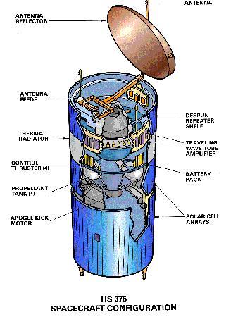 Se cree que el satélite Prowler tenía el diseño de un típico satélite de comunicaciones en GEO.