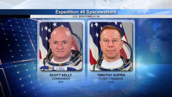 Los spacewalkers (NASA).