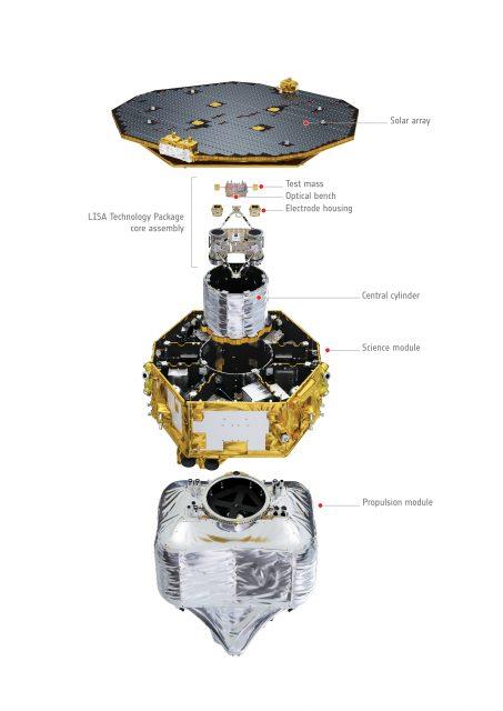 Partes de LISA Pathfinder (ESA).