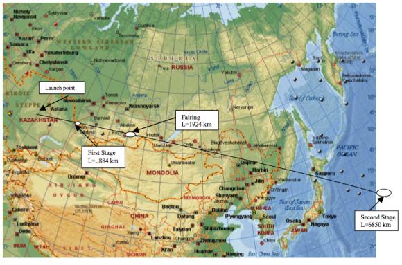 Trayectoria de lanzamiento nominal desde Baikonur (Land Launch).