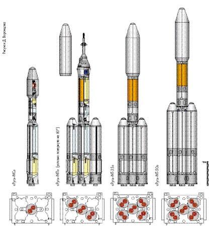 COhete Rus-M (Novosti Kosmonavtiki).
