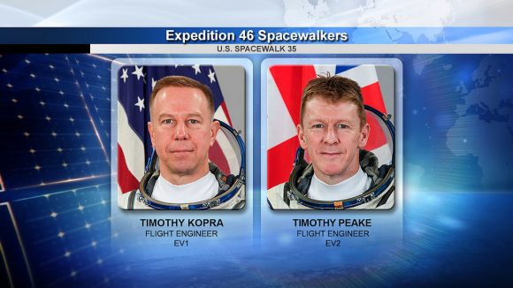 Tim Kopra y Tim Peake (NASA).