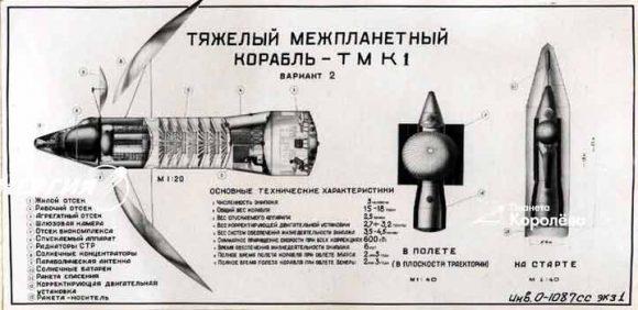 Nave interplanetaria pesada TMK-1 (RKK Energía).