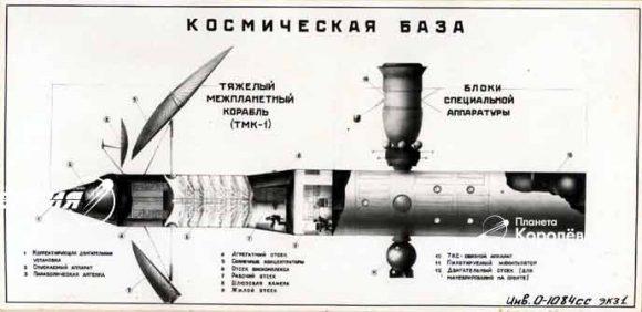 Estación espacial en órbita baja con una nave TMK-1 y dos Soyuz acopladas (RKK Energía).