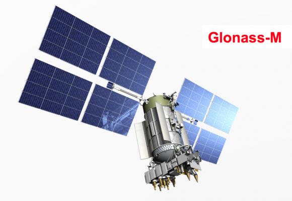 Glonass-M (Roscosmos).