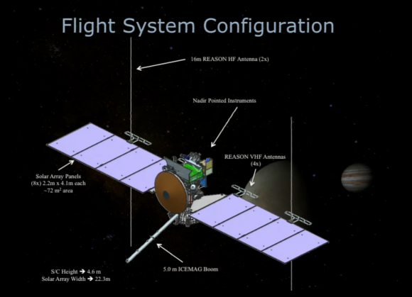 Diseño actual de la sonda a Europa de la NASA (NASA).