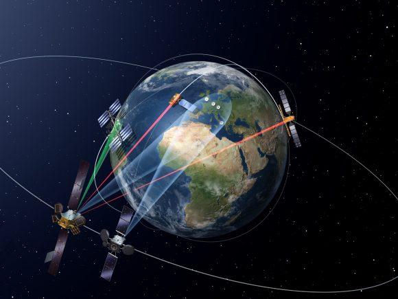 Esquema del sistema EDRS (ESA).
