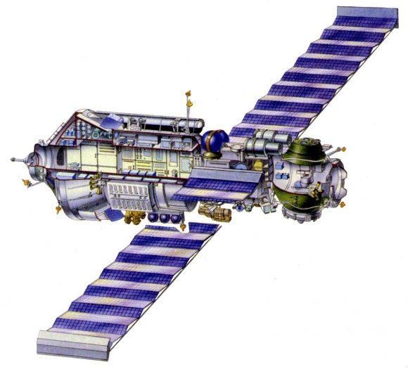Módulo Kristall (Módulo D o 77KST) (Roscosmos).