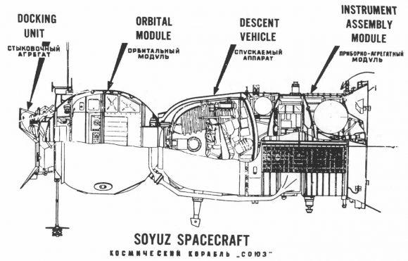 Nave Soyuz 19 (NASA).