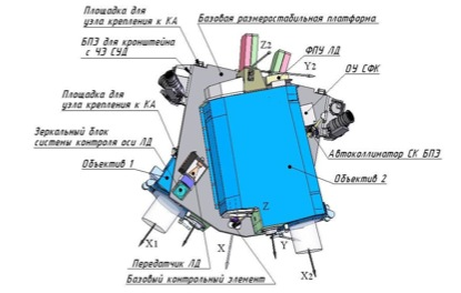 Supuesta cámara del Bars-M (Novosti Kosmonavtiki).