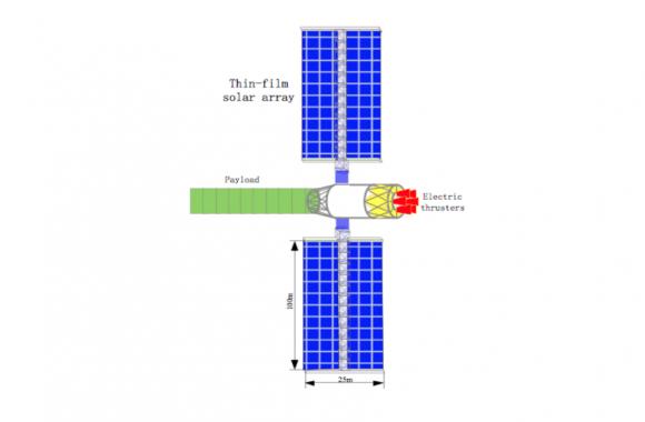 Remolcador orbital para trasladar los elementos de la estación de LEO a GEO (http://spacejournal.ohio.edu/).