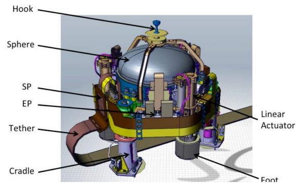 La esfera de vacío del instrumento VBB del SEIS (CNES/NASA).