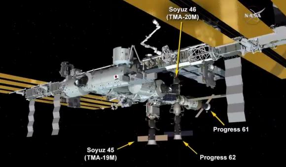 Configuración actual de la ISS (NASA TV).